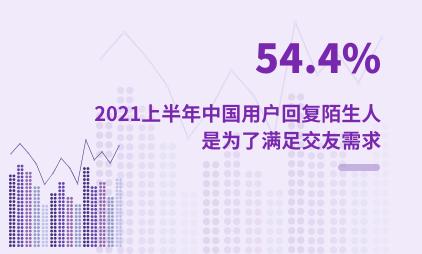 移动社交行业数据分析:2021上半年中国54.4%用户回复陌生人是为了满足交友需求