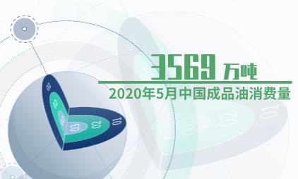 成品油行业数据分析:2020年5月中国成品油消费量为3569万吨