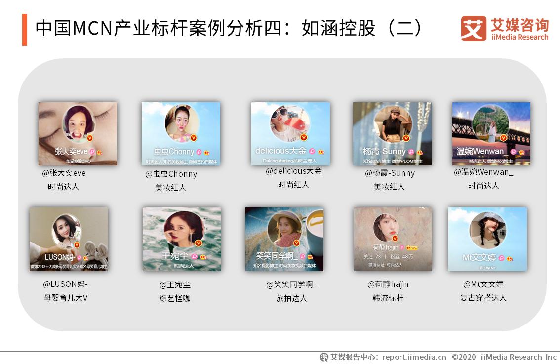 中国MCN产业标杆企业分析