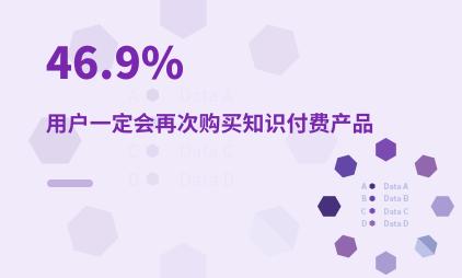 知识付费行业数据分析:2020年中国46.9%用户一定会再次购买知识付费产品