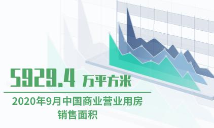 房地产行业数据分析:2020年9月中国商业营业用房销售面积为5929.4万平方米
