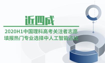 教育行业数据分析:2020H1中国理科高考关注者志愿填报热门专业选择中人工智能占比近四成