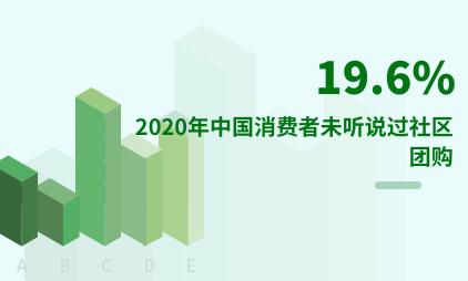 社区团购行业数据分析:2020年中国19.6%消费者未听说过社区团购