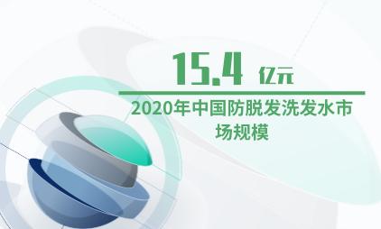洗护行业数据分析:2020年中国防脱发洗发水市场规模预计达15.4亿元