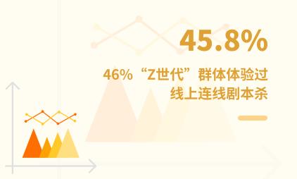 """Z世代群体数据分析:2021Q1中国46%""""Z世代""""群体体验过线上连线剧本杀"""