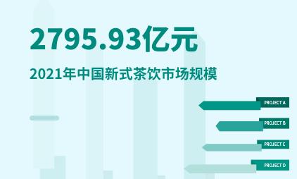 新式茶饮行业数据分析:2021年中国新式茶饮市场规模将达2795.93亿元