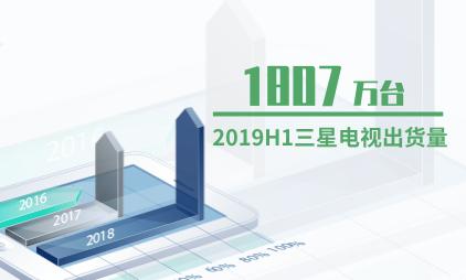 电视机行业数据分析:2019H1三星电视出货量为1807万台