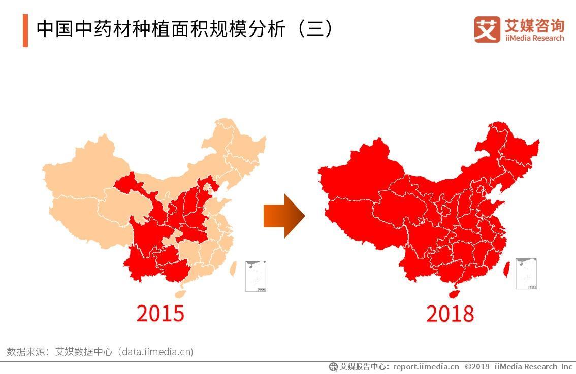 中国中药材种植面积规模分析(三)