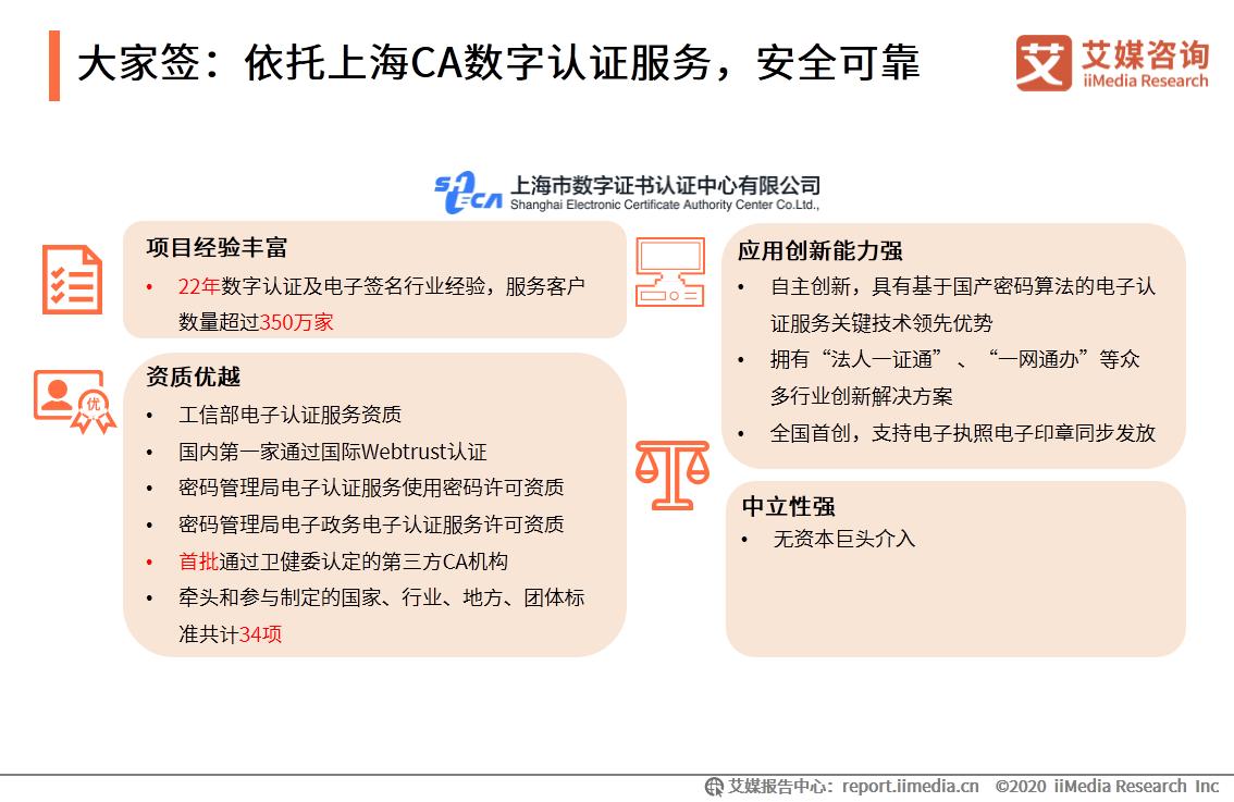 大家签:依托上海CA数字认证服务,安全可靠