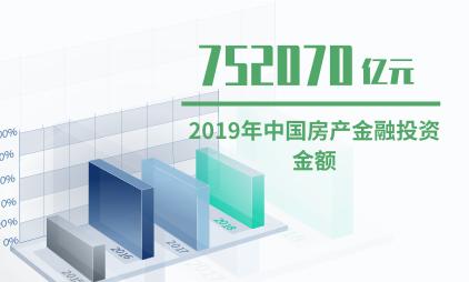 房地产行业数据分析:2019年中国房产金融投资金额达752070亿元
