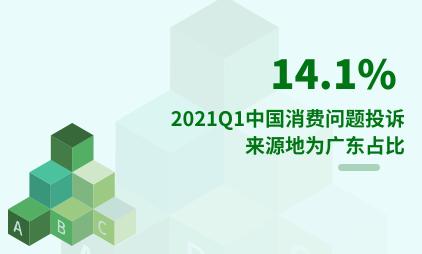 315专题调研数据分析:2021Q1中国14.1%消费问题投诉来源地为广东