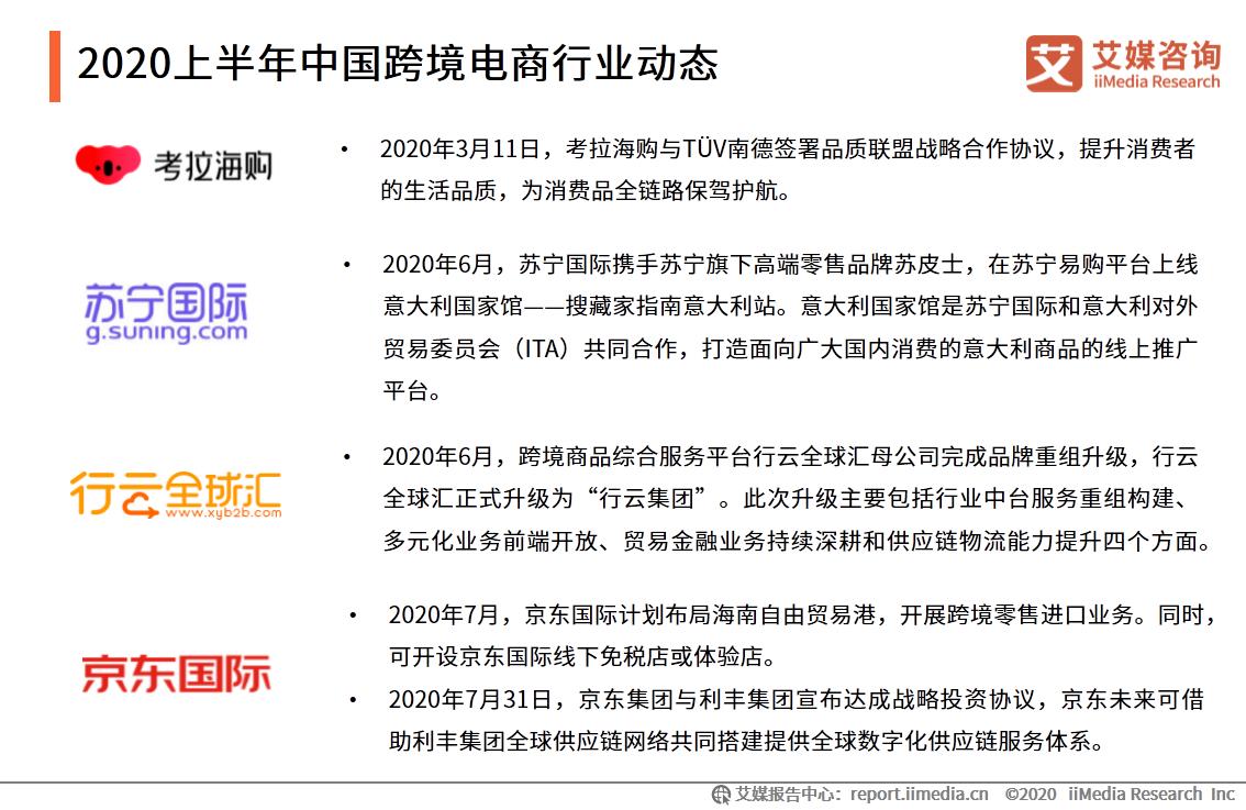 2020上半年中国跨境电商行业动态