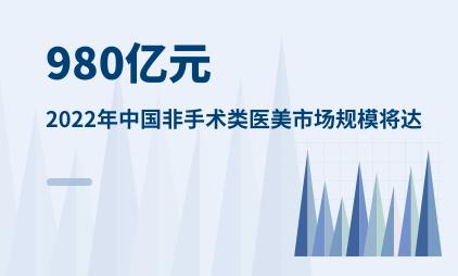 轻医美行业数据分析:2022年中国非手术类医美市场规模将达980亿元