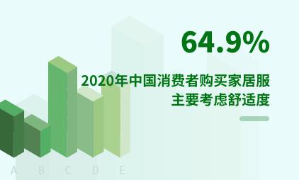 服装行业数据分析:2020年中国64.9%消费者购买家居服主要考虑舒适度