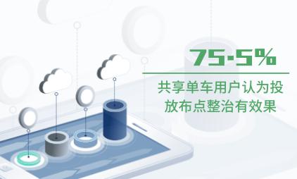 共享单车行业数据分析:2020年中国75.5%共享单车用户认为投放布点整治有效果
