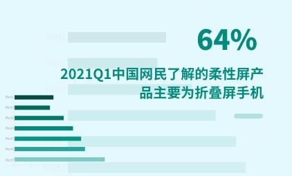 柔性屏行业数据分析:2021Q1中国64%网民了解的柔性屏产品主要为折叠屏手机