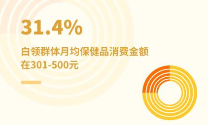 白领群体数据分析:2021年中国31.4%白领群体月均保健品消费金额在301-500元