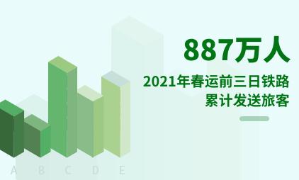 交通运输行业数据分析:2021年春运前三日铁路累计发送旅客887万人