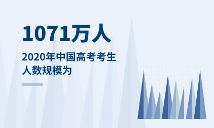 教育行业数据分析:2020年中国高考考生人数规模为1071万人