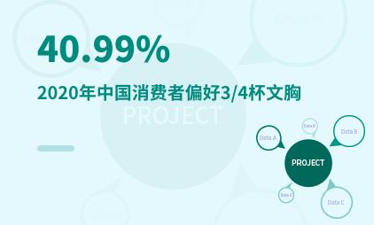 内衣行业数据分析:2020年中国40.99%消费者偏好3/4杯文胸