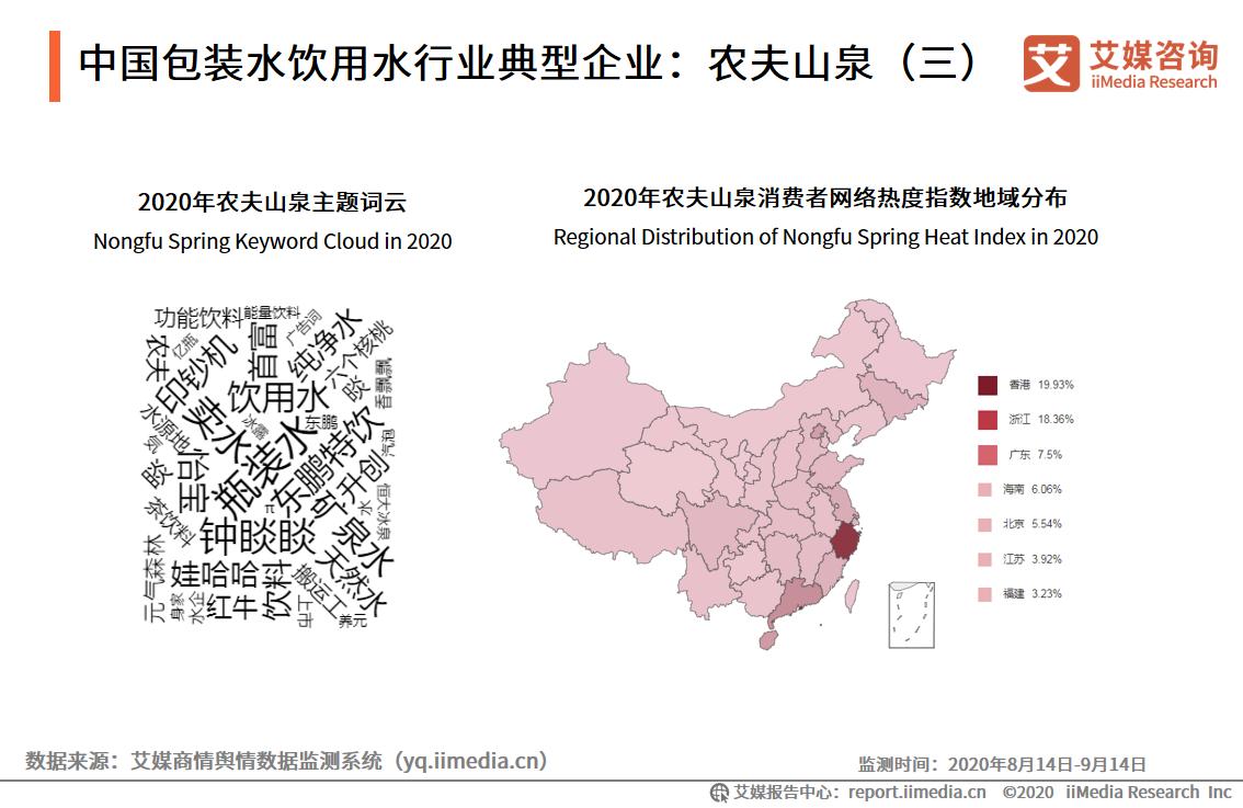 中国包装水饮用水行业典型企业:农夫山泉(三)