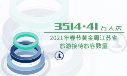 旅游行业数据分析:2021年春节黄金周江苏省旅游接待旅客达3514.41万人次