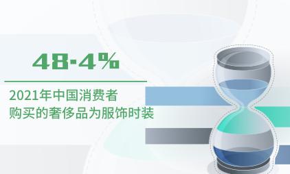 奢侈品行业数据分析:2021年中国48.4%消费者购买的奢侈品为服饰时装