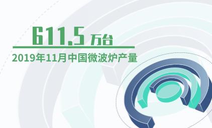 家电行业数据分析:2019年11月中国微波炉产量为611.5万台