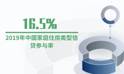 信贷行业数据分析:2019年中国家庭住房类型信贷参与率为16.5%