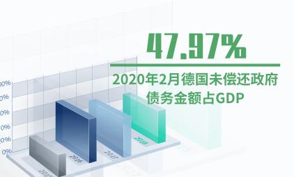 财政债务数据分析:2020年2月德国未偿还政府债务金额占GDP的47.97%