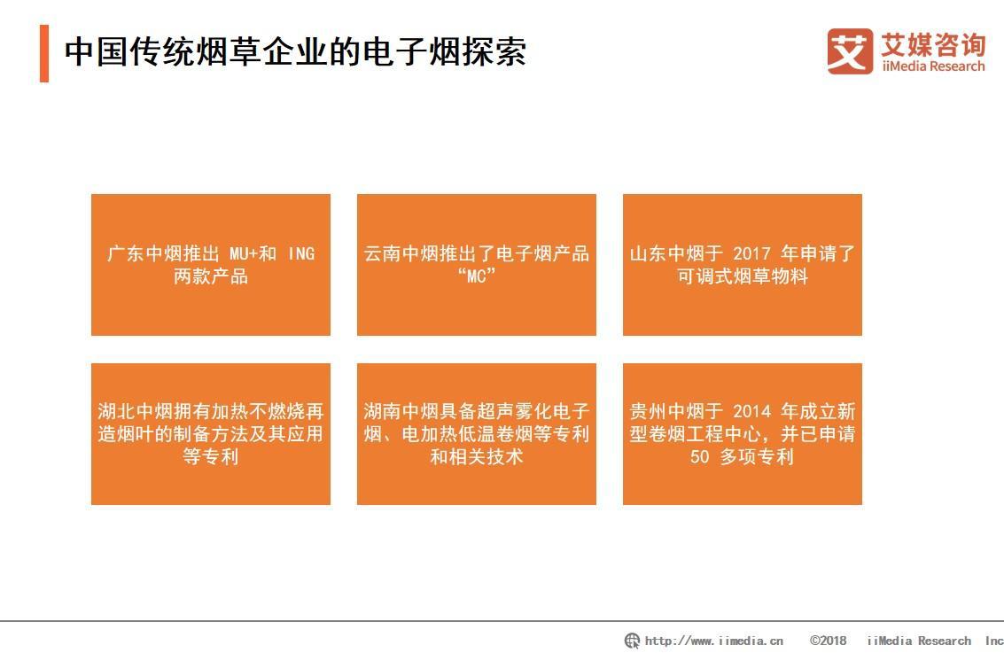 中国传统烟草企业的电子烟探索