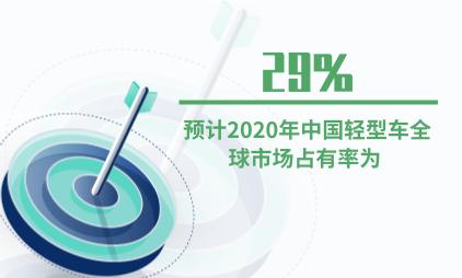 汽车行业数据分析:预计2020年中国轻型车全球市场占有率为29%
