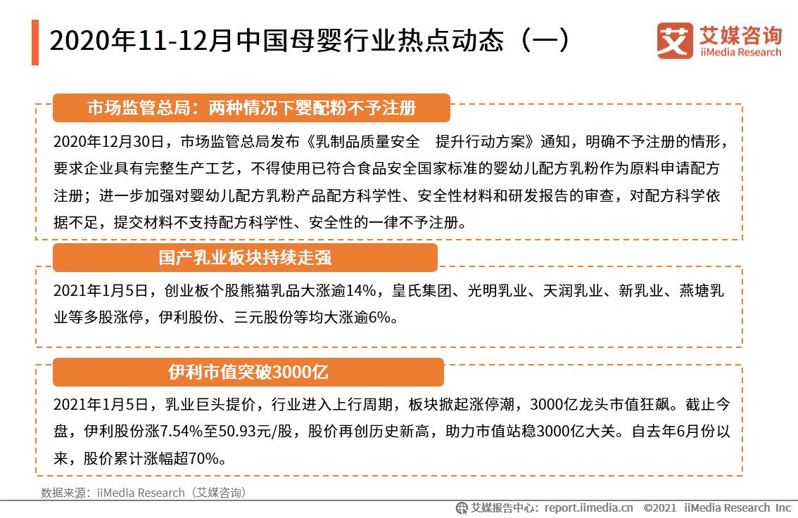 2020年11-12月中国母婴行业热点动态(一)