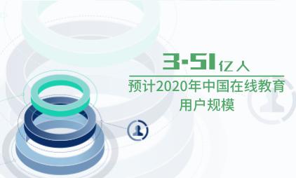教育行业数据分析:预计2020年中国在线教育用户规模为3.51亿人