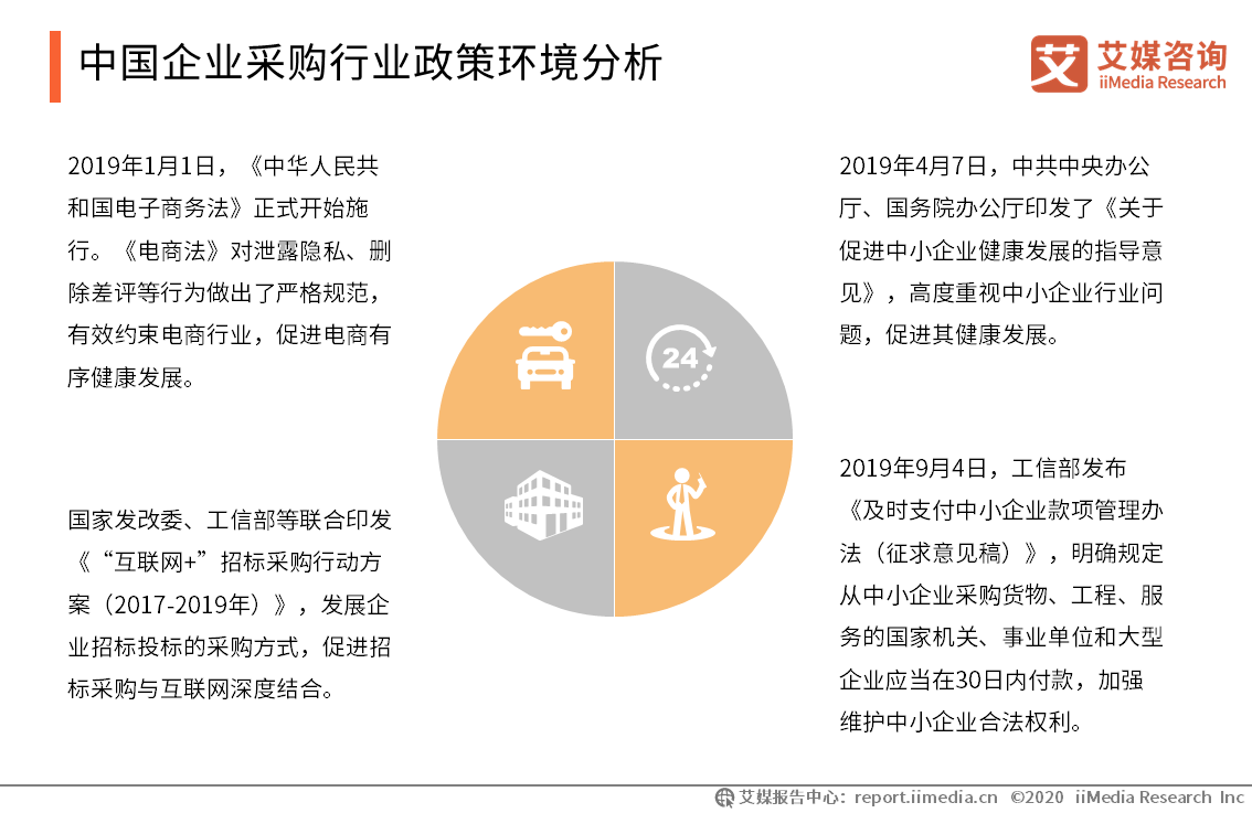 中国企业采购行业政策环境分析