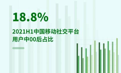移动社交行业数据分析:2021H1中国移动社交平台用户中00后占比18.8%
