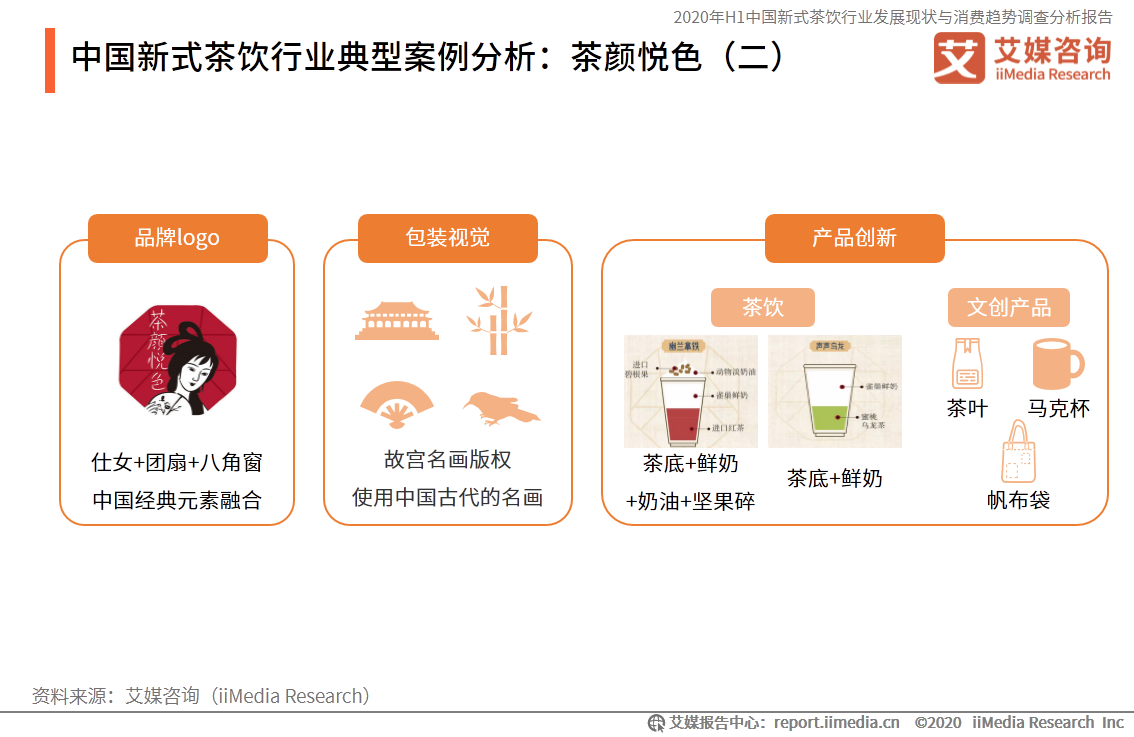 中国新式茶饮行业典型案例分析:茶颜悦色