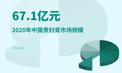 贵妇膏行业数据分析:2020年中国贵妇膏市场规模为67.1亿元