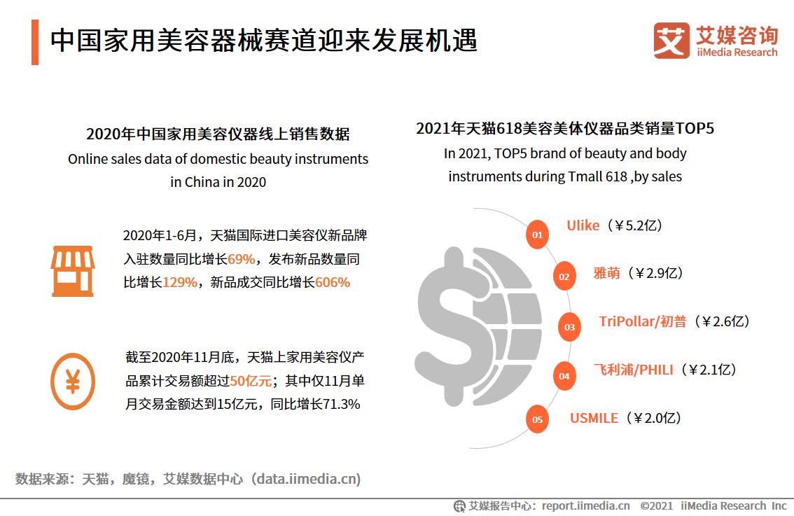 中国家用美容器械赛道迎来发展机遇
