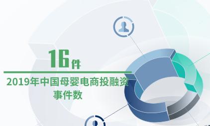 母婴电商行业数据分析:2019年中国母婴电商投融资事件数为16件