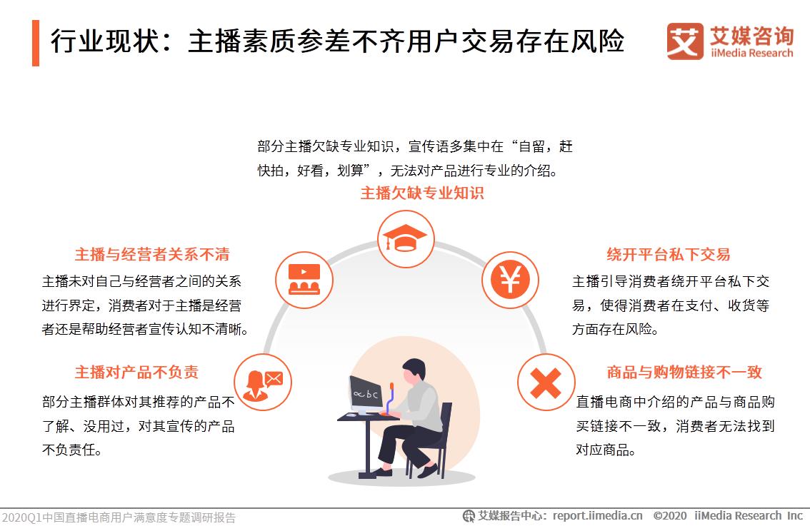行业现状:主播素质参差不齐用户交易存在风险