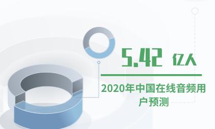音频行业数据分析:2020年中国在线音频用户达5.42亿人
