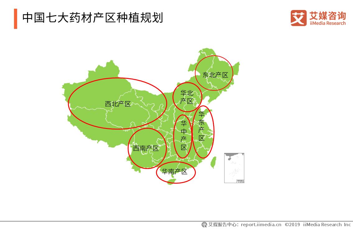 中国七大药材产区种植规划
