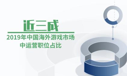 游戏行业数据分析:2019年中国海外游戏市场中运营职位占比近三成