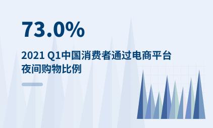 夜间经济行业数据分析:2021 Q1中国73.0%消费者通过电商平台夜间购物