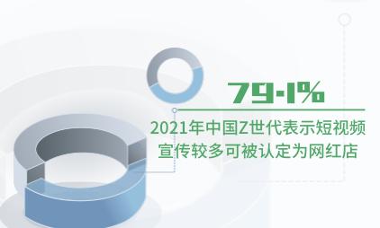 Z世代消费行为数据分析:2021年中国79.1%Z世代表示短视频宣传较多可被认定为网红店
