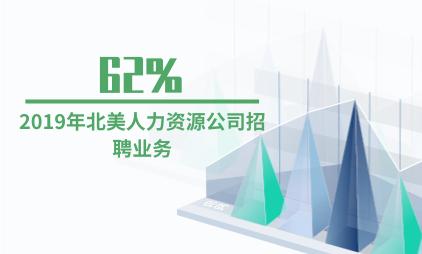 人力资源行业数据分析:2019年北美人力资源公司招聘业务占62%