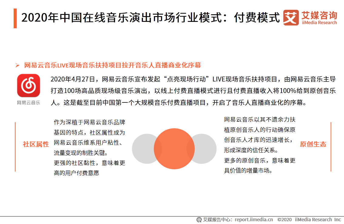 2020年中国在线音乐演出市场行业模式:付费模式