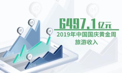 旅游行业数据分析:2019年中国国庆黄金周旅游收入6497.1亿元