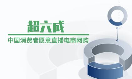 直播电商行业数据分析:超六成中国消费者愿意直播电商网购